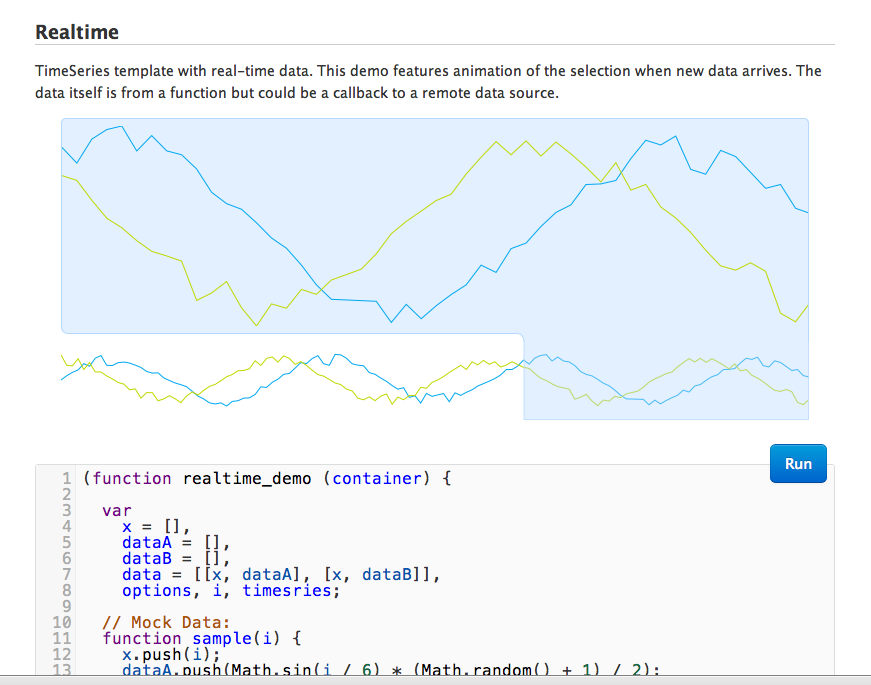 Real Time Data Visualization With Envision.js