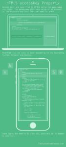 HTML5-accessKey-Property