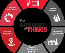 Hybrid Cloud is The Door to Internet of Things (IoT)