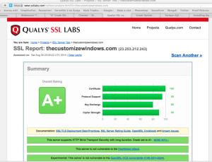 SSL Grade Optimization Tweak For Rackspace Cloud Server