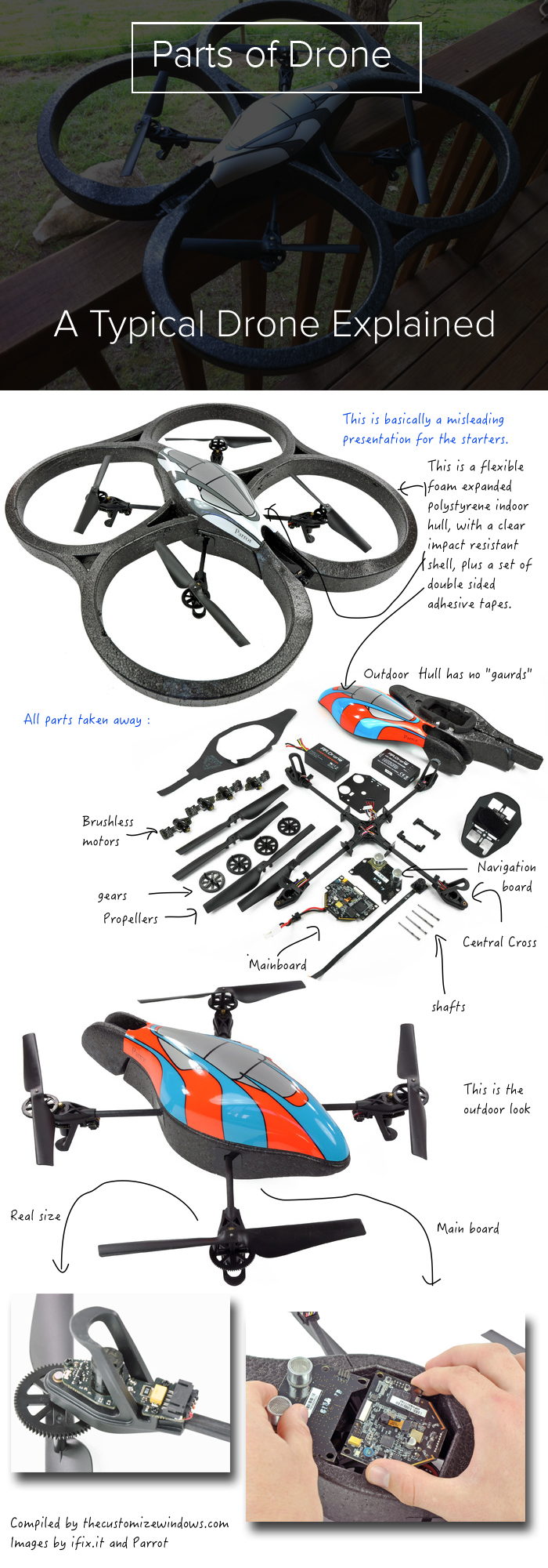 What-is-Drone-Parts-of-Drone