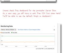Make Rackspace Cloud Monitoring Working After API Key Reset