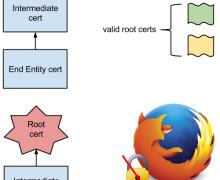 Public Key Pinning Support Nginx Ubuntu Cloud Server
