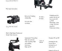 Videography Camera : Selection Depending on Need