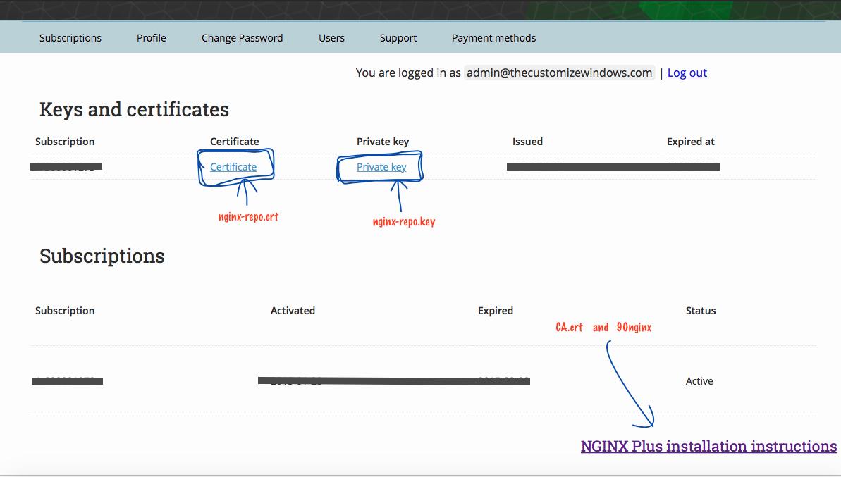 Steps To Install Nginx Plus on Ubuntu Server HP Cloud