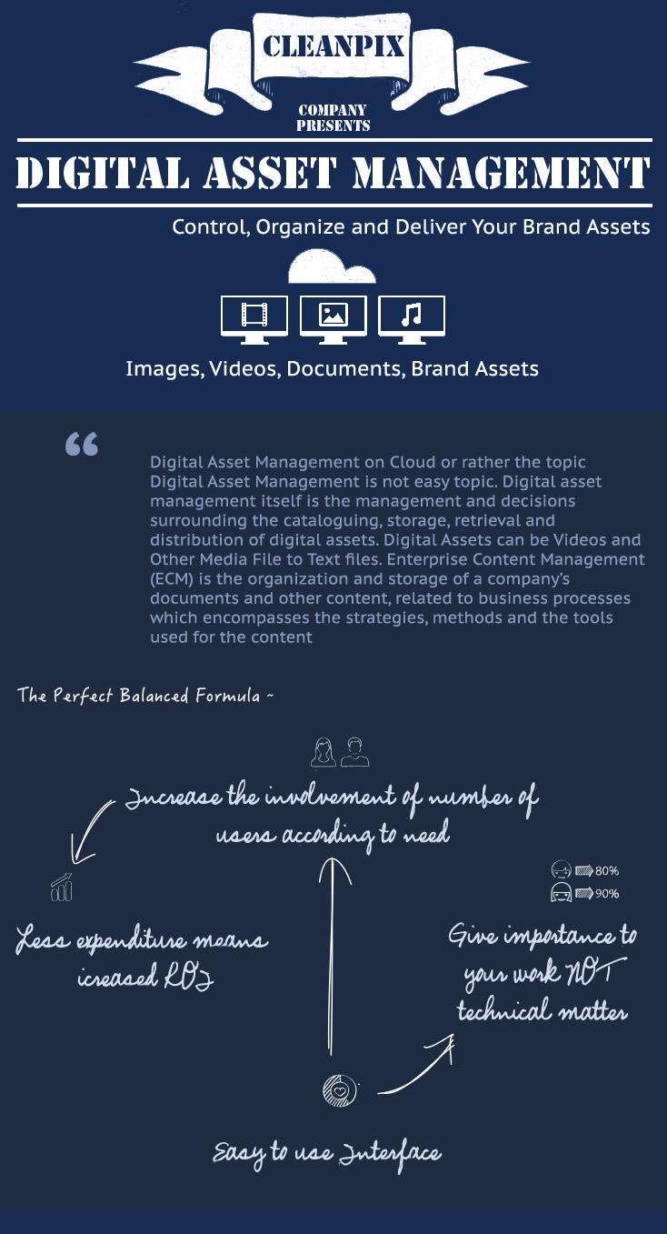 Digital-Asset-Management-on-Cloud