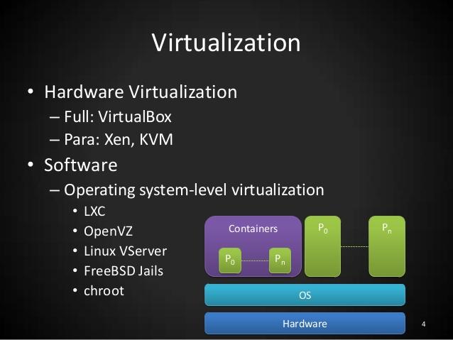 Operating System Level Virtualization