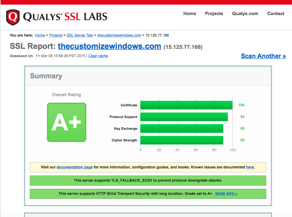 Qualys SSL Server Test - How 100:100 Scores Are Determined