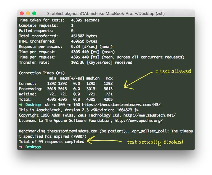 Blocking WordPress Bruteforce Attacks on Nginx