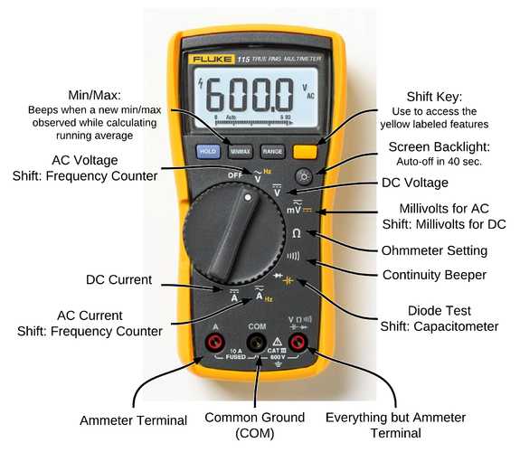 Electronic Test Equipment List Basic Guide