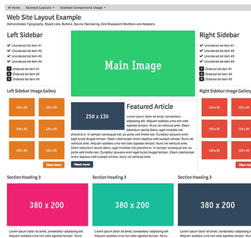 figure vs img Tag in HMTL5 WordPress Posts