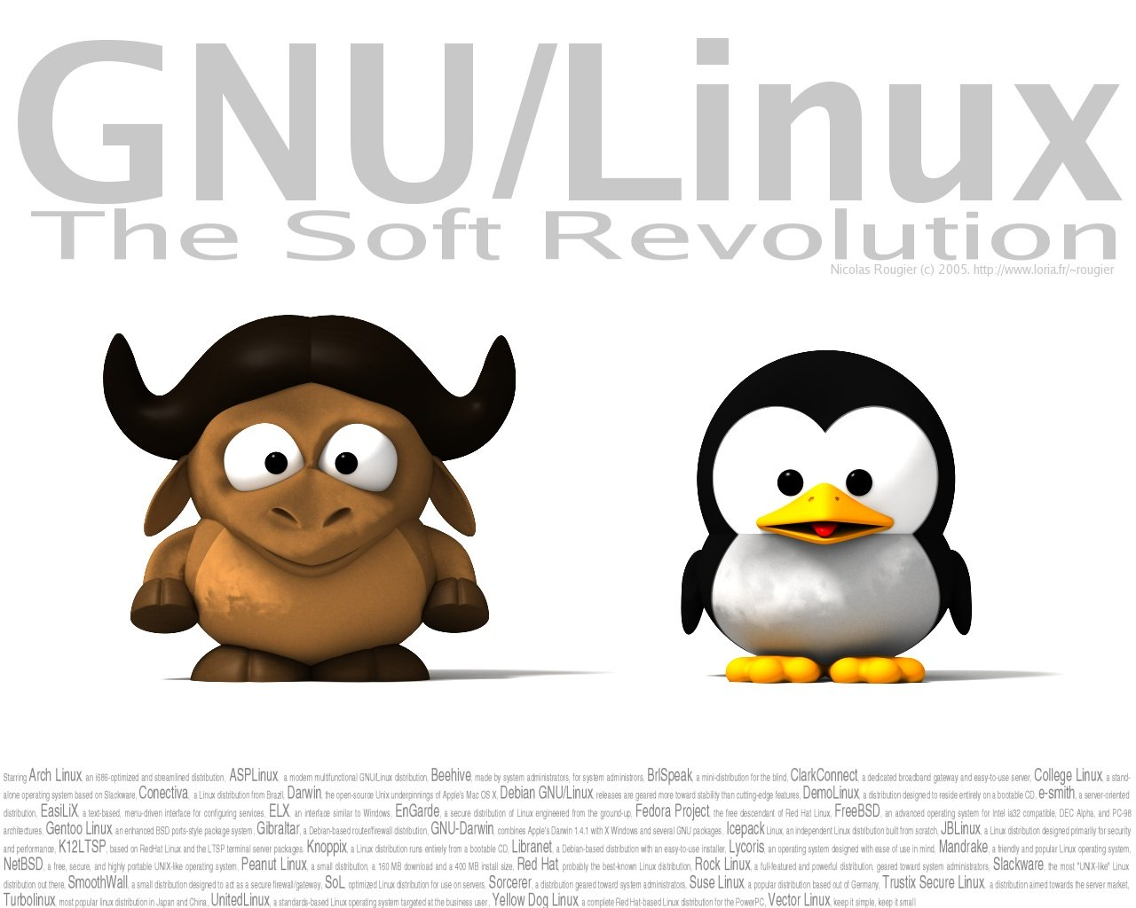 Must Know GNU:Linux Commands For the SSH Users