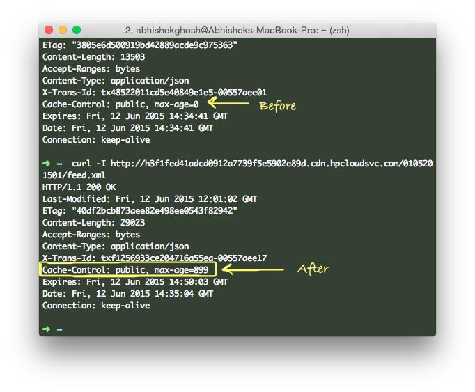 Change CDN Object Metadata in HP Cloud CDN With cURL