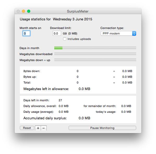 Reliance 3G Modem ZTE 190 OS X Usage Meter