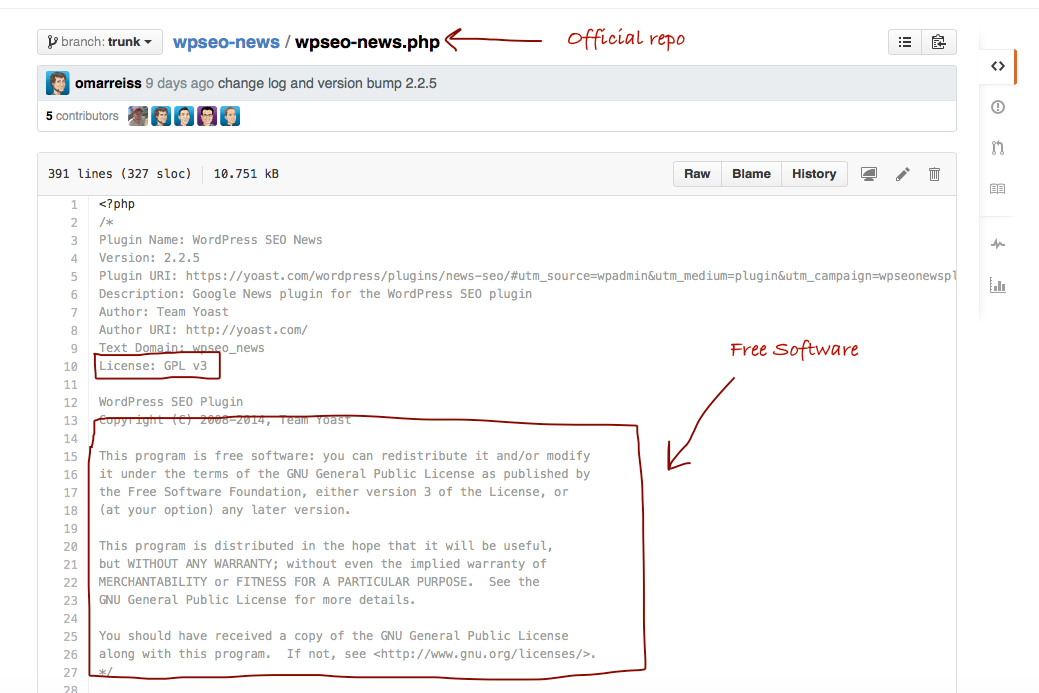 Use WordPress SEO News Extension as Free Software