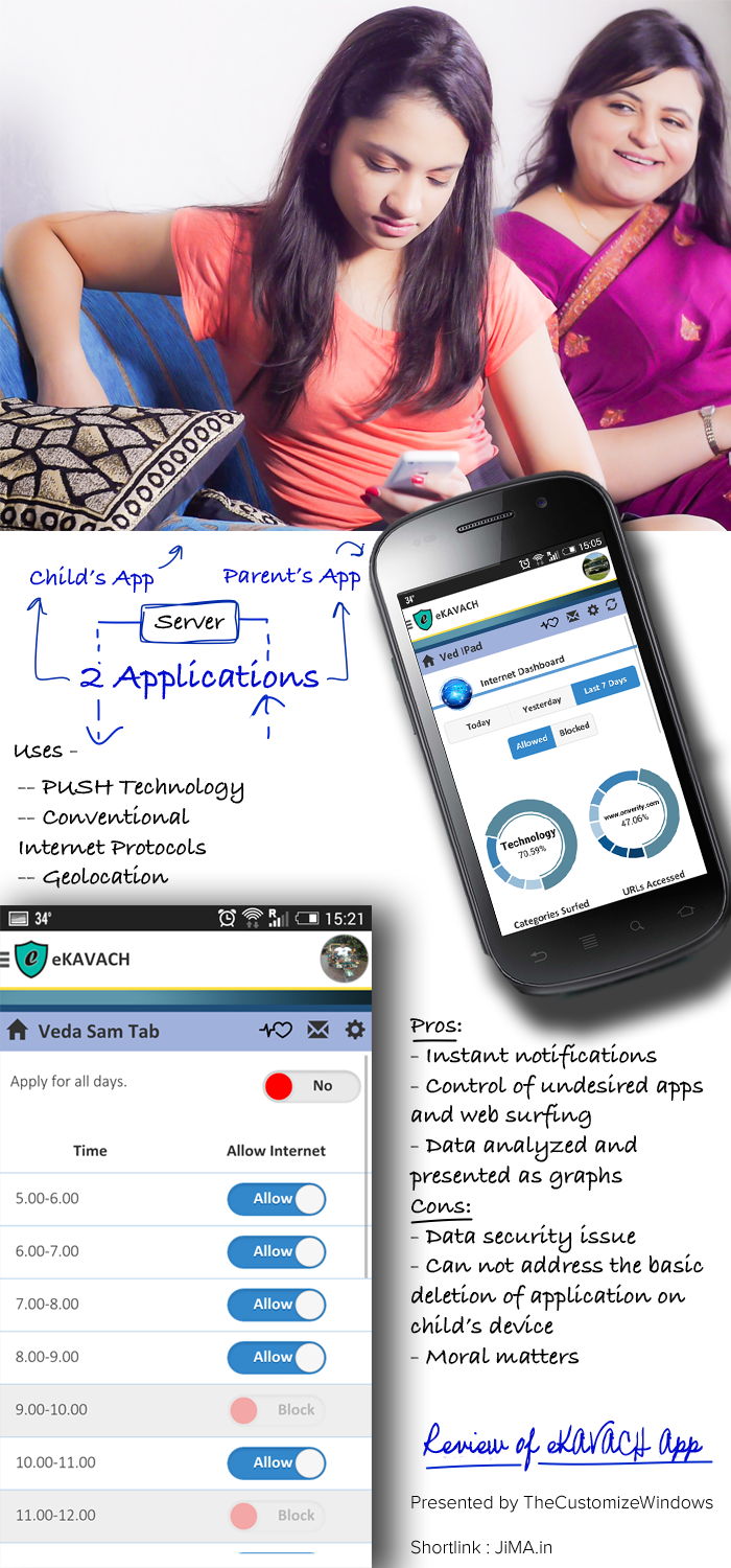 eKAVACH-App-A-Spyware-App-Possibly-Parents-Need