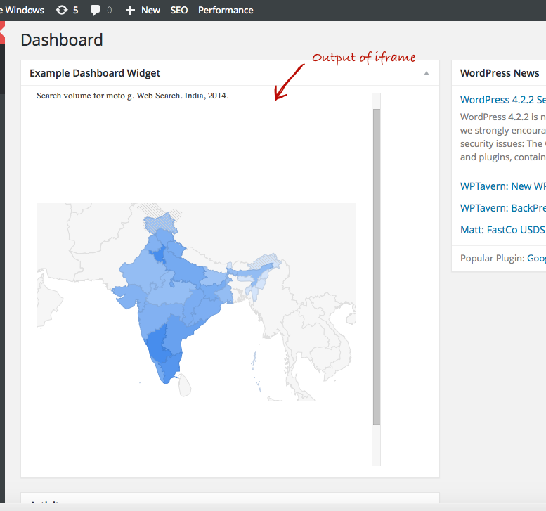 iframe Google Trends in WordPress Dashboard Widget