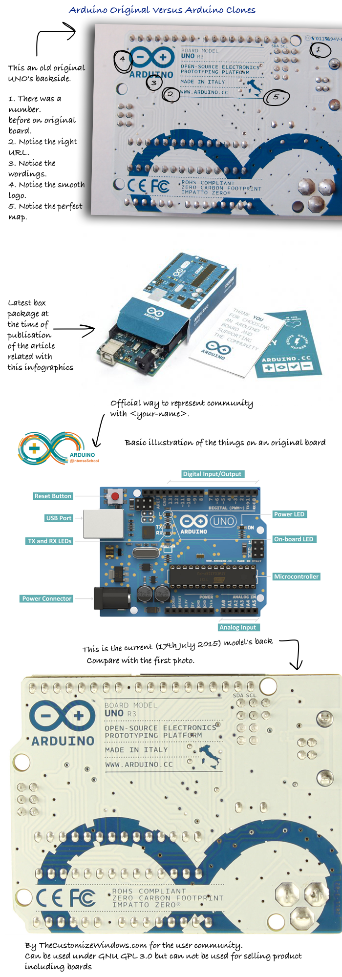 Buying Arduino Original Versus Arduino Clones