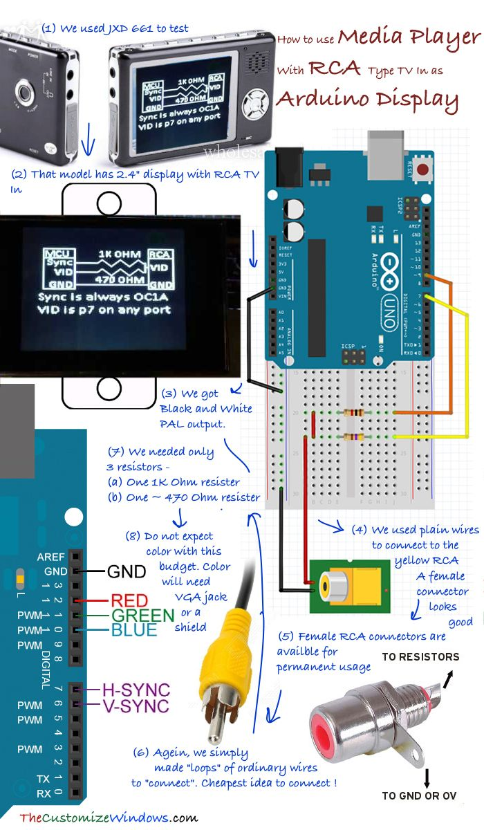 Media Player With RCA TV Input as Arduino Display JXD 661