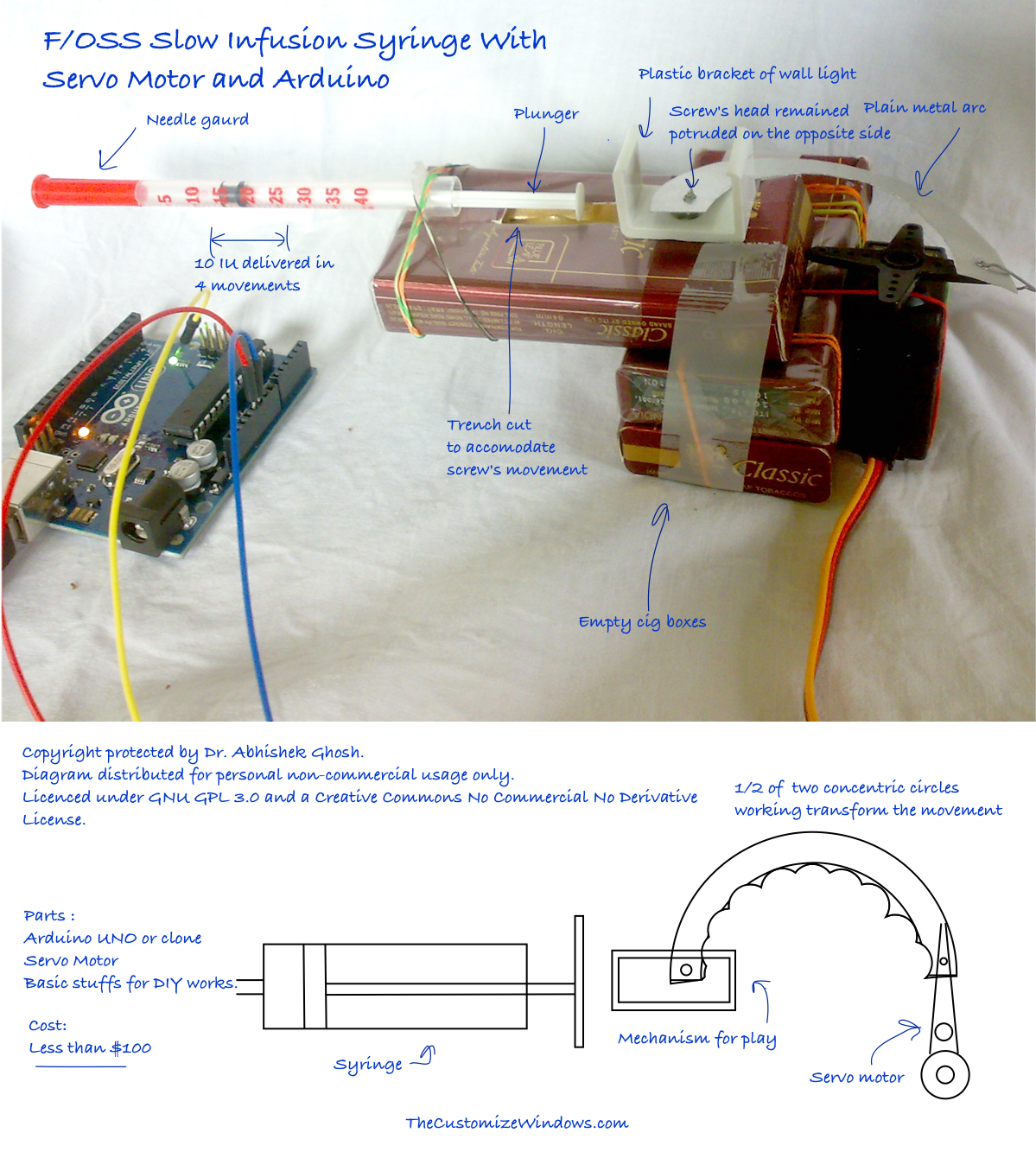 F Oss Slow Infusion Syringe With Arduino Servo Motor Diagram Foss