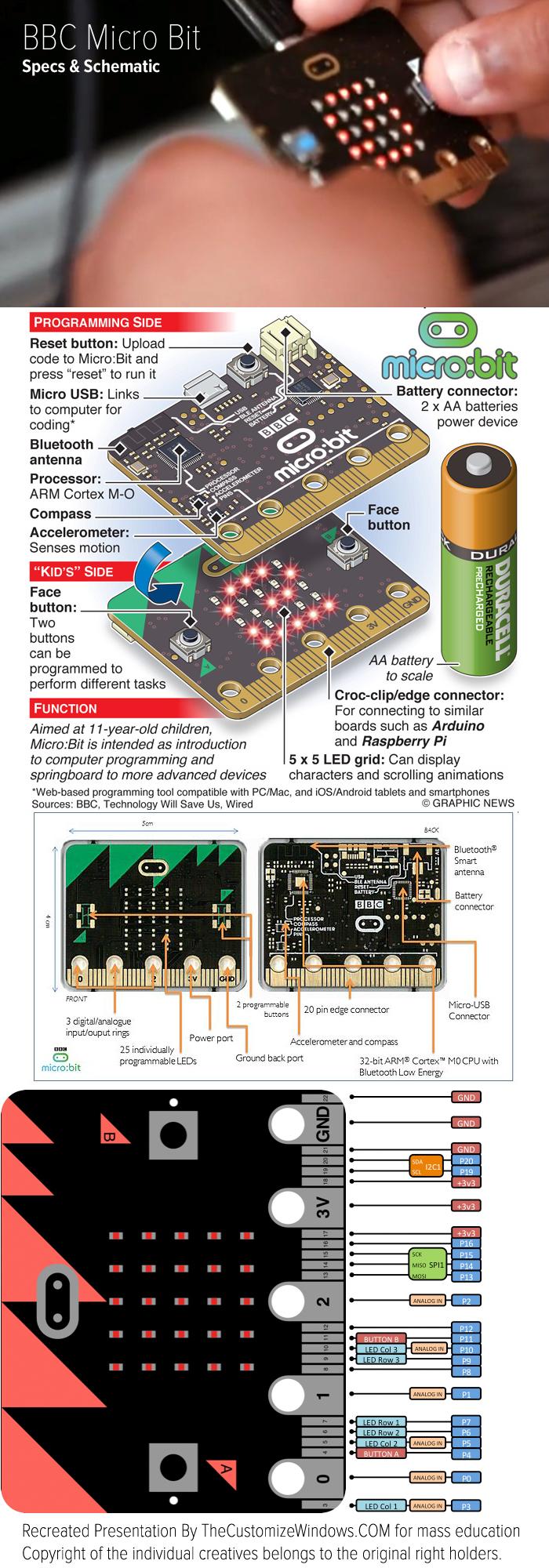 BBC-Micro-Bit-Specs-&-Schematic