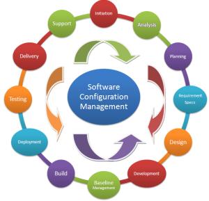 configuration management resumes