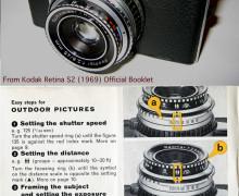 Fixed-focus Lens Compact Digital Cameras : Basics