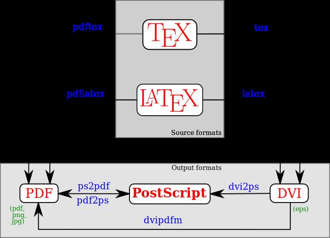 LaTeX in WordPress Options