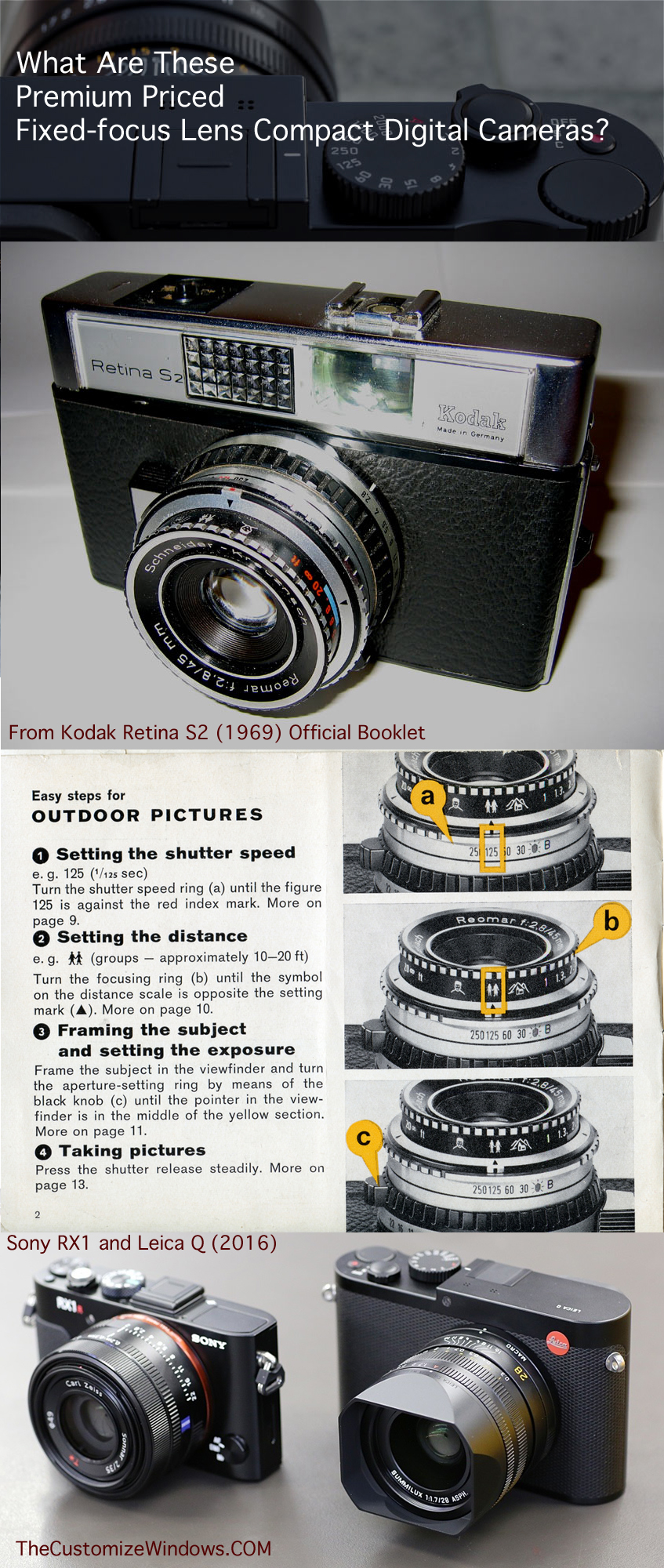 What-is-Fixed-focus-Lens-Compact-Digital-Cameras