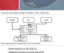 Run Docker Inside OpenVZ : Nested Virtualization