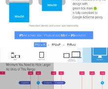 Hide AdSense Unit on Mobile Devices (Responsive Design)