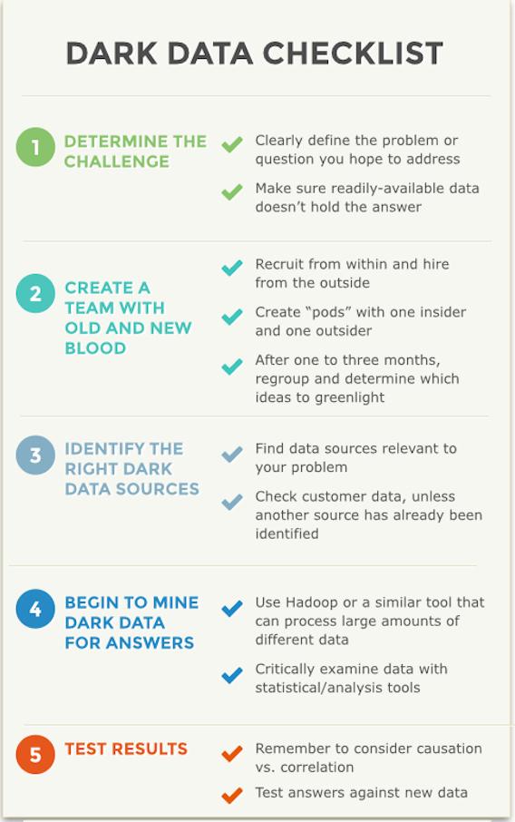 what-is-dark-data-in-big-data
