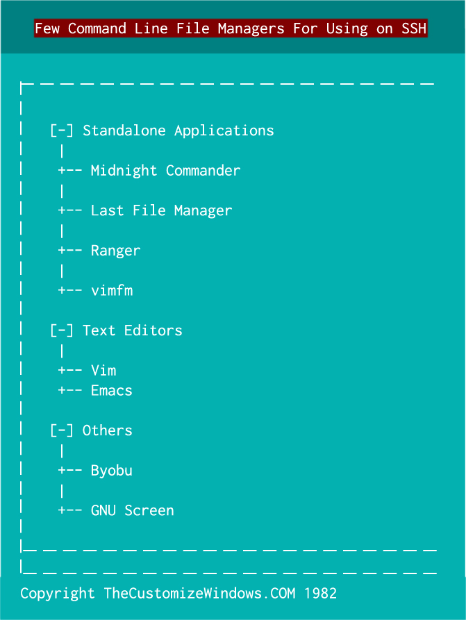 Few-Command-Line-File-Managers-For-Using-on-SSH