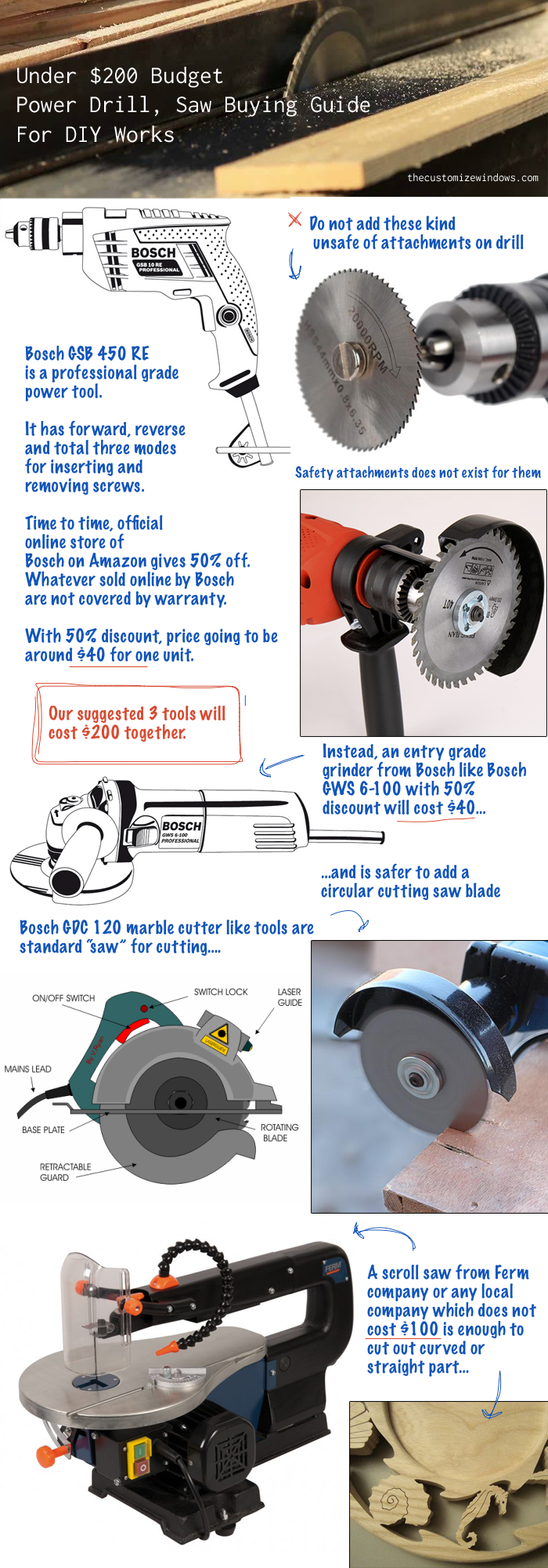 Power Drill Saw Buying Guide For DIY Works
