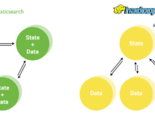 Apache Hadoop, Spark Vs. Elasticsearch/ELK Stack