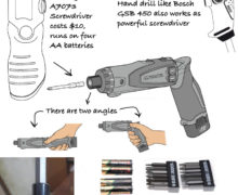 Electric Screwdriver Buying Guide