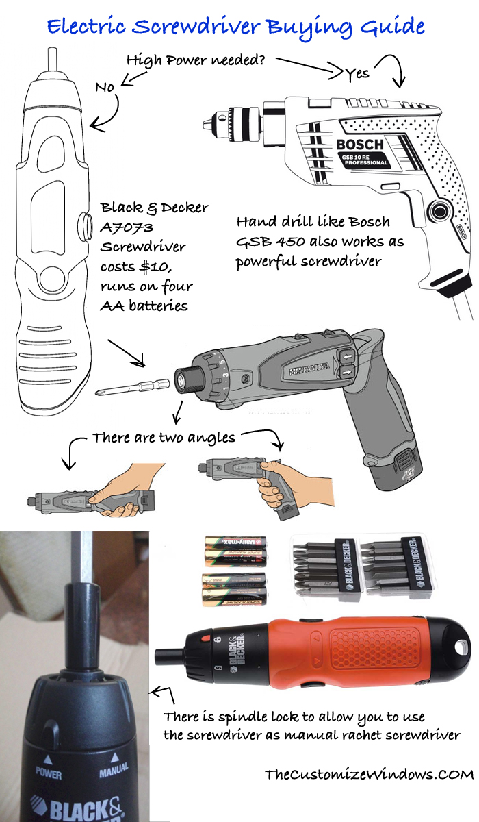 Electric-Screwdriver-Buying-Guide