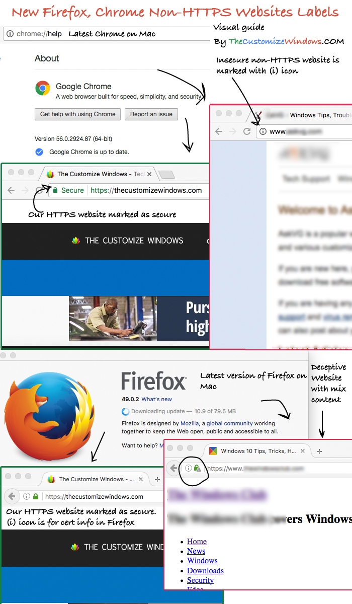 New-Firefox-Chrome-Will-Warn-Non-HTTPS-Websites-as-Insecure