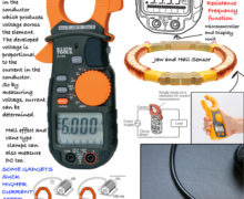 Clamp Multimeter : How To Use For Dummies