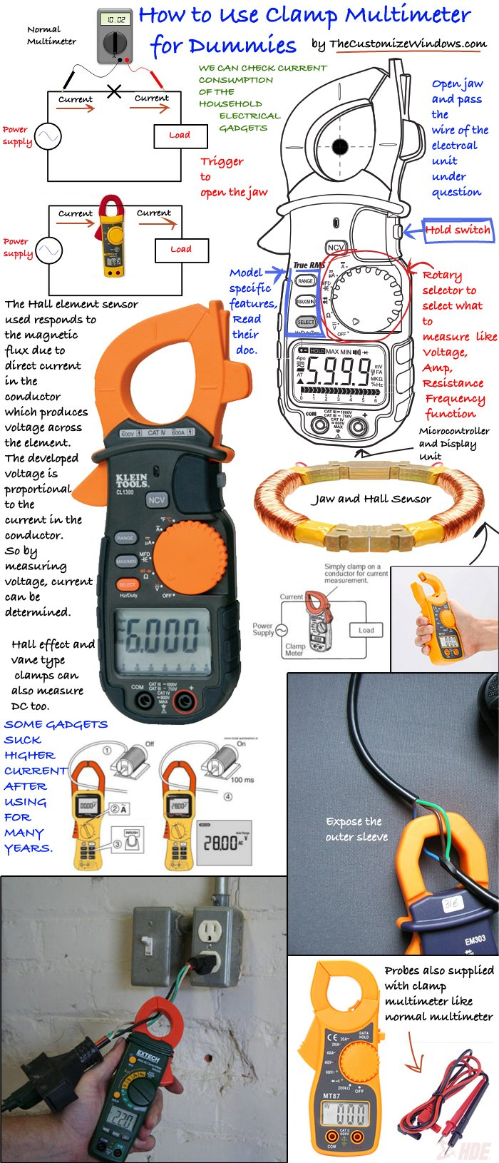 Clamp-Multimeter-How-To-Use-For-Dummies