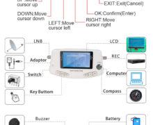 Digital Satellite Finder Meter Buying Guide (Non-Pro)