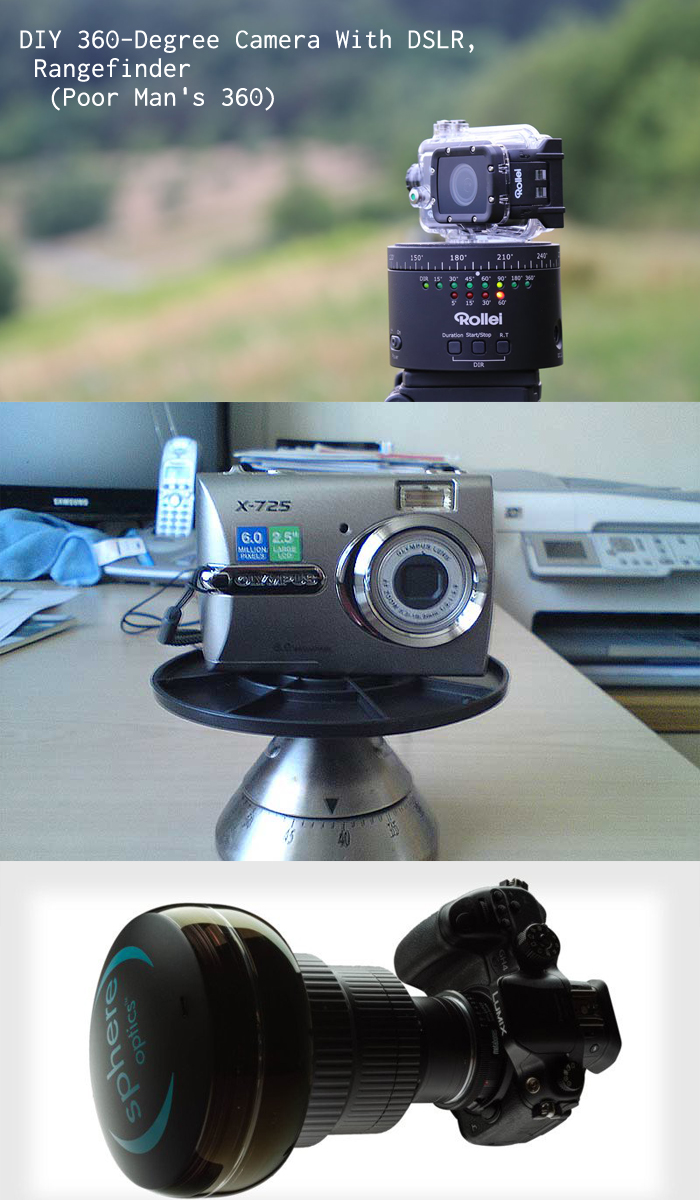 DIY-360-Degree-Camera-With-DSLR,-Rangefinder