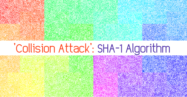 Secure Hash Algorithm 1 SHA-1 Circumvented by Google