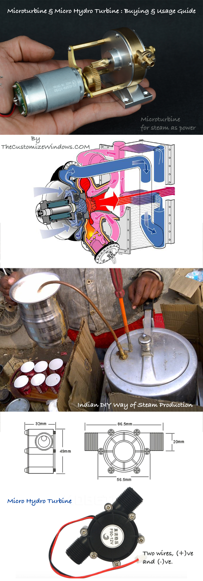 Microturbine-&-Micro-Hydro-Turbine---Buying-&-Usage-Guide
