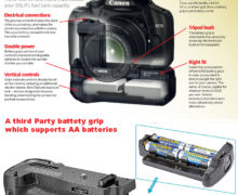 Battery Grip For DSLR Camera : Advantages and Disadvantages