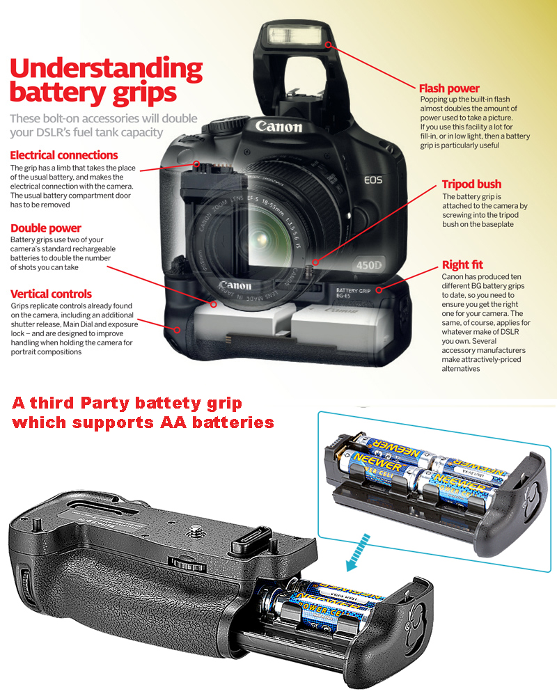 Battery-Grip-For-DSLR-Camera