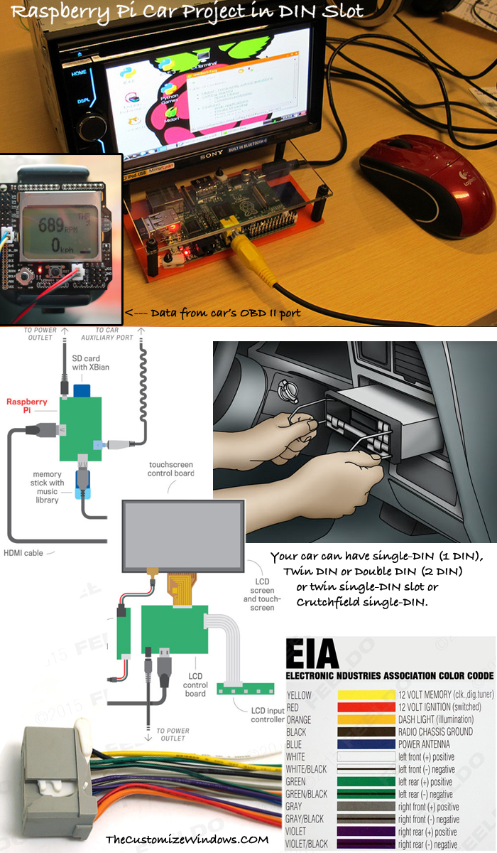 Raspberry Pi Car PC System
