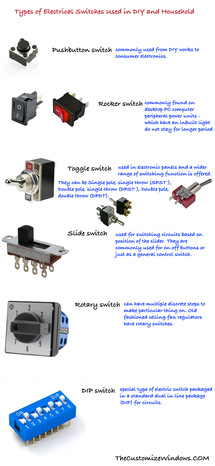 Types-of-Electrical-Switches-Used-in-DIY-Household
