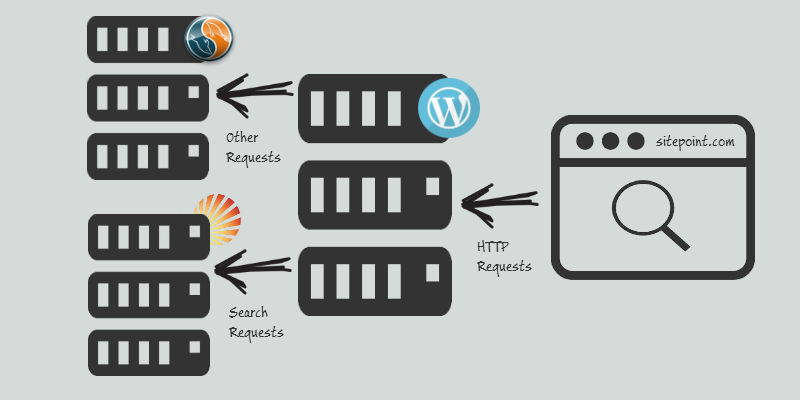 How To Install Apache Solr 6-x on Ubuntu 16-04