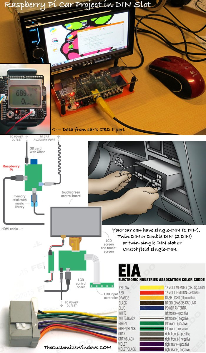 raspberry pi car pc system list of needed hardwares. Black Bedroom Furniture Sets. Home Design Ideas